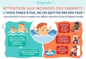 Prévention – risques liés à la baignade