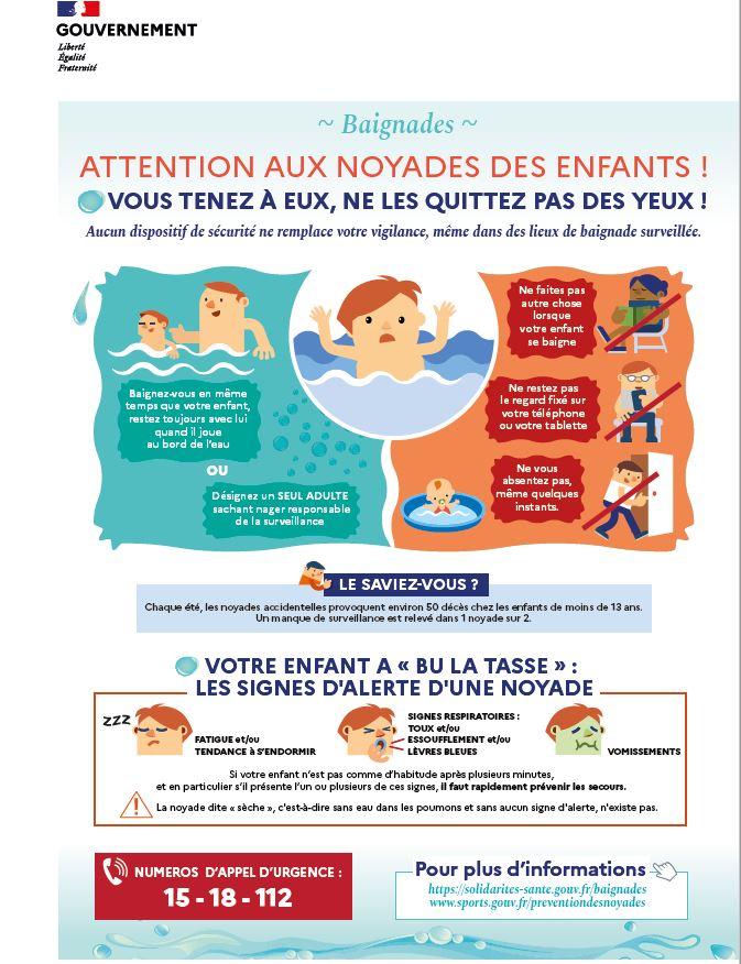 Read more about the article Prévention des noyades